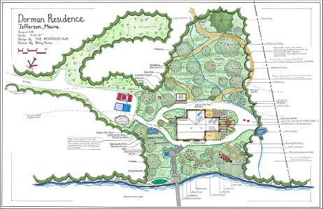 Permaculture designers guild the resilience hub for Permaculture exemple